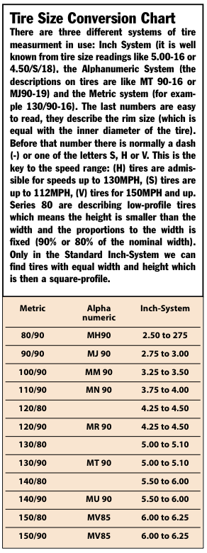 tire sizes conversion chart.