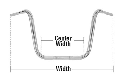 Diagram of Handlebar Measurements
